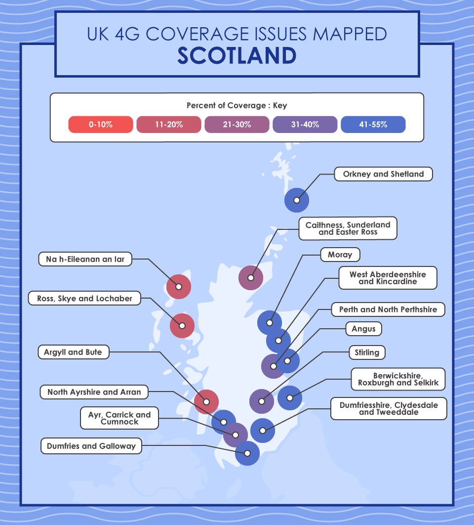 Scotland 4G Coverage Issues Mapped