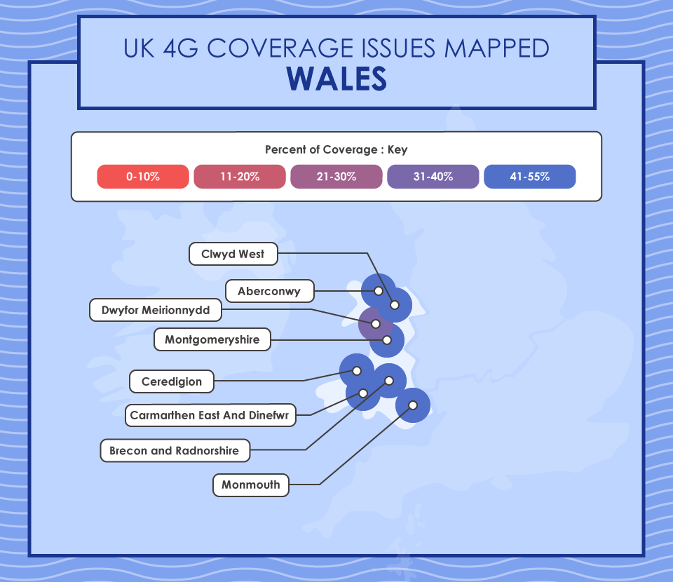 Wales 4G Coverage Issues Mapped