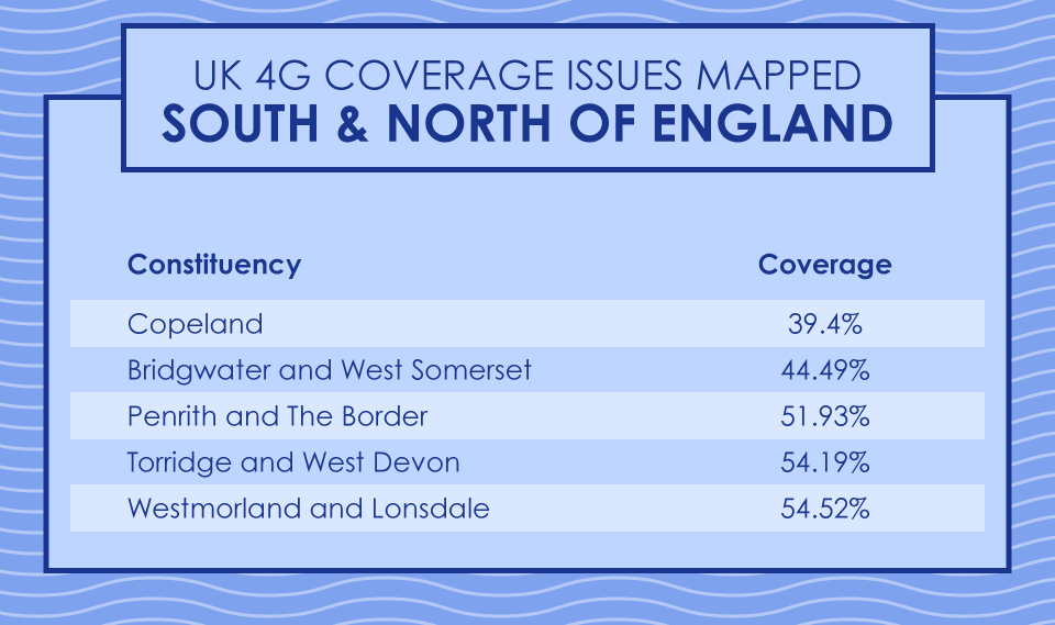 England 4G Coverage Issues Mapped